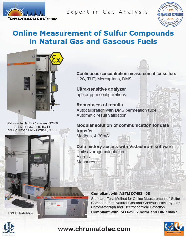 Online Measurement of Sulfur Compounds in Natural Gas and Gaseous Fuels