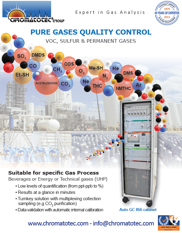 Pure gases quality control
