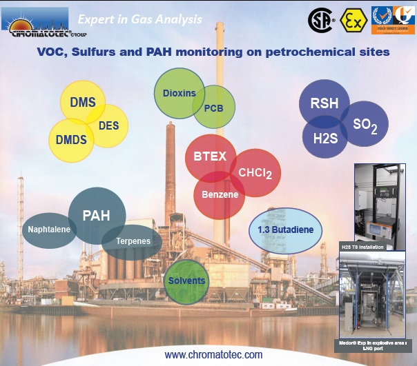 VOC, Sulfurs and PAH monitoring on petrochemical sites